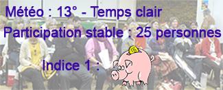 meteo Auxerre1